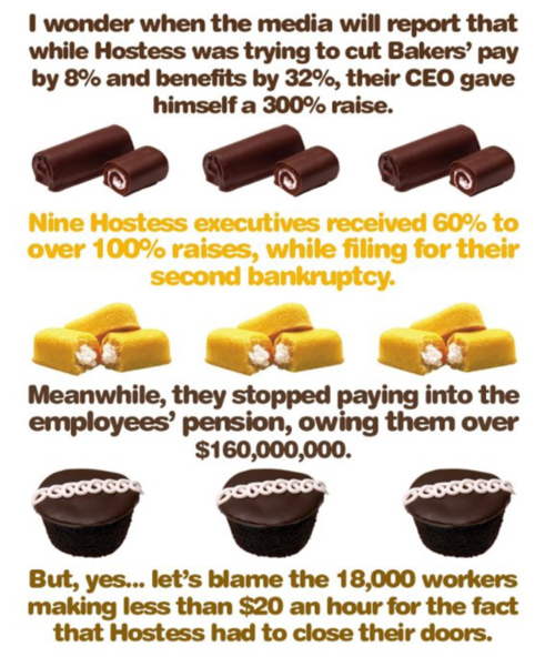 downfall of hostess Timeline: the history of hostess brands 1925: hostess brand is founded when continental baking co buys taggart bakery, which makes wonder bread by the associated press.