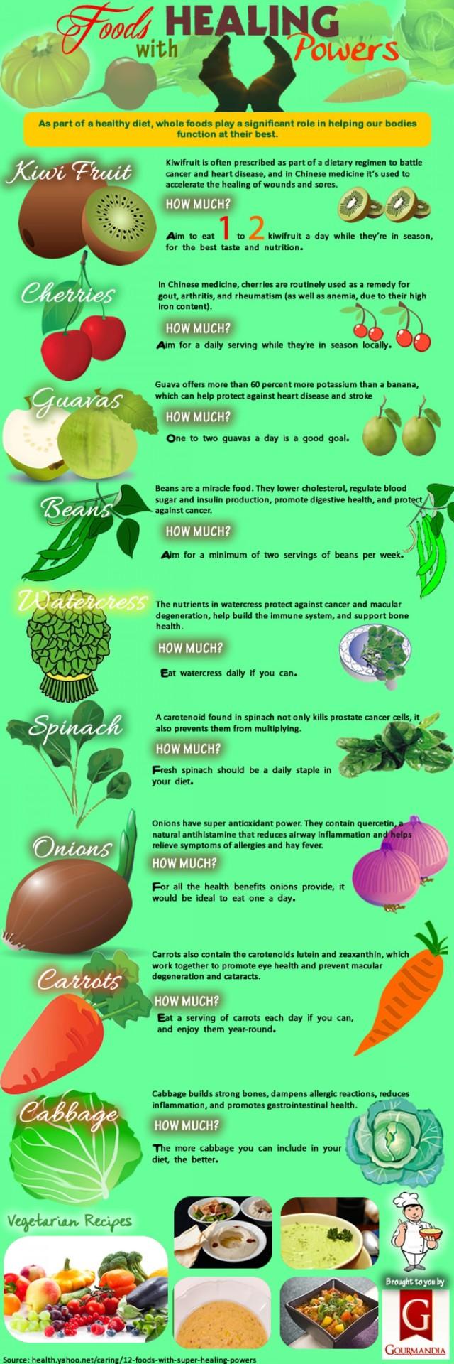 foods-with-healing-powers_53042b4521cbd_w1500