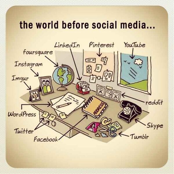 The-world-before-social-media