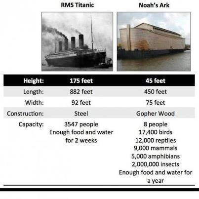 054-Titanic-vs.-Noahs-ark