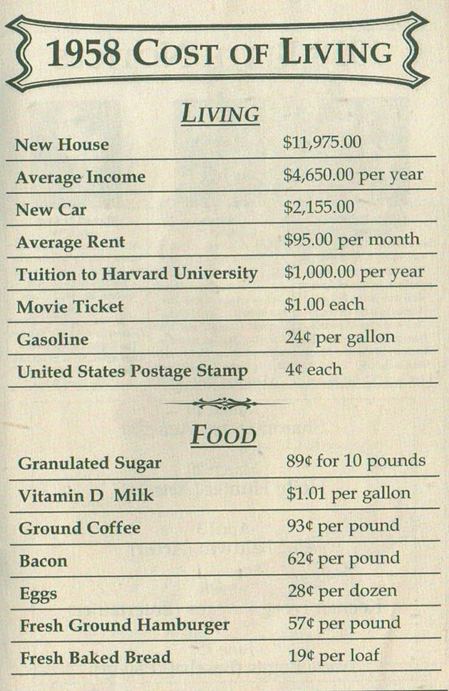 1958-cost-of-living_small