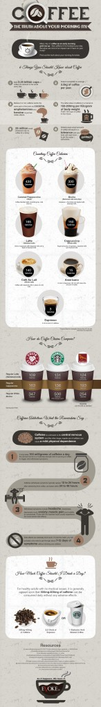 coffee--the-truth-about-your-morning-fix-an-infographic_53c66dc51fb4d_w1500