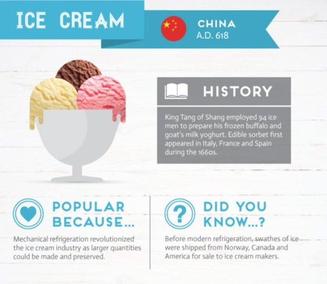 history-behind-favorite-foods-1