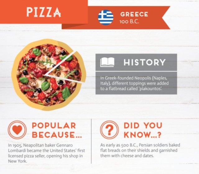 history-behind-favorite-foods-2