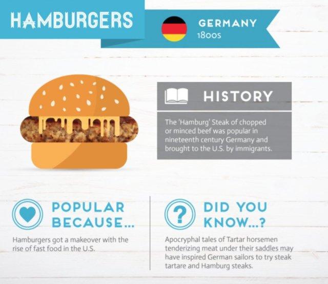 history-behind-favorite-foods-3