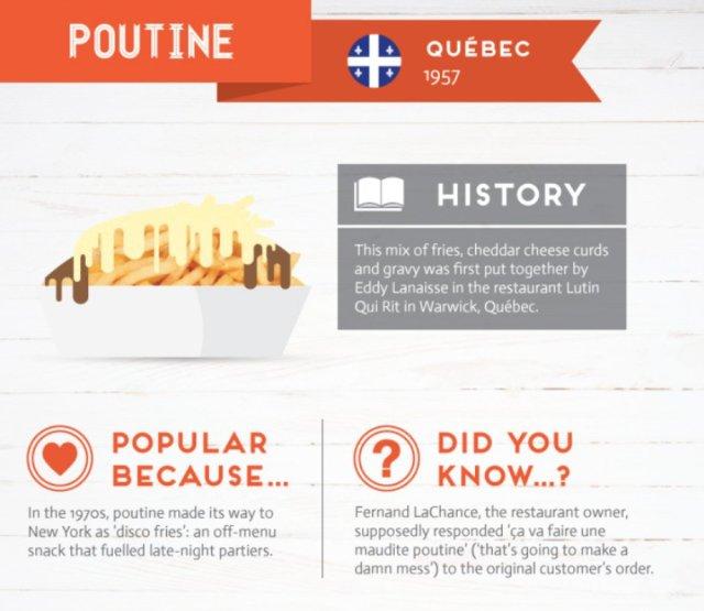history-behind-favorite-foods-4