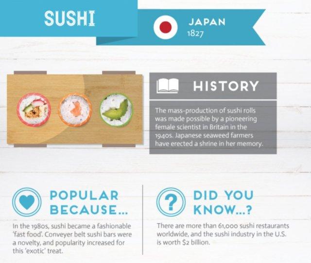 history-behind-favorite-foods-5