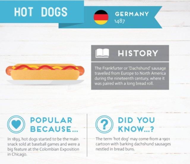 history-behind-favorite-foods-7