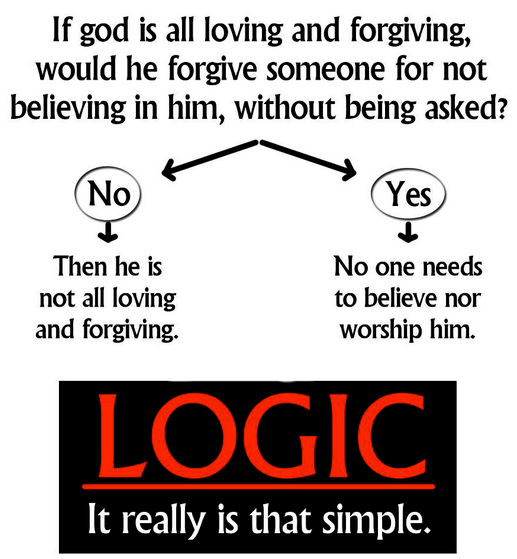 084-Logic-and-Love