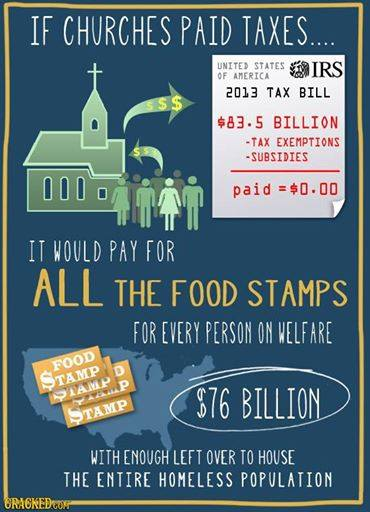 if-churches-paid-taxes