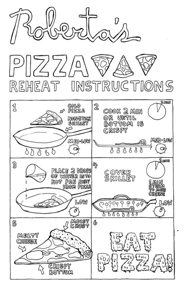 reheat pizza